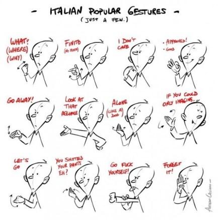 Italian Popular Gestures: accentuazione