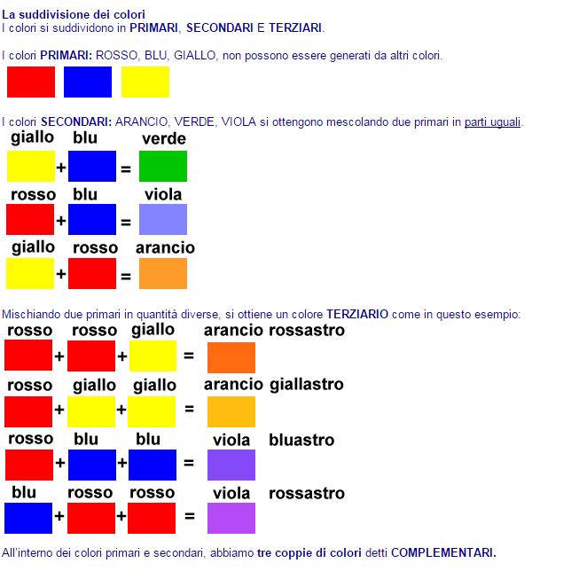 colori primari e secondari