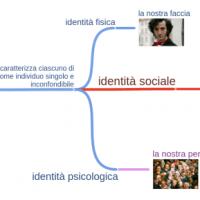 Identità e processi di soggettivazione
