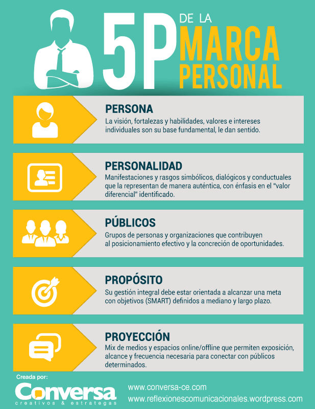 5p-marca-personal