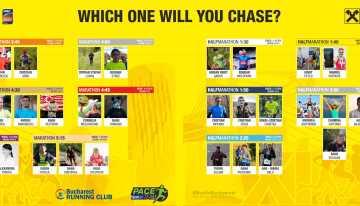 Vă prezint echipa oficială de pacemakeri Raiffeisen Bank Bucharest Marathon 2019!