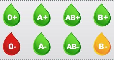 El Centro de Transfusión de Madrid alerta de la necesidad de donaciones de sangre 0- y B-