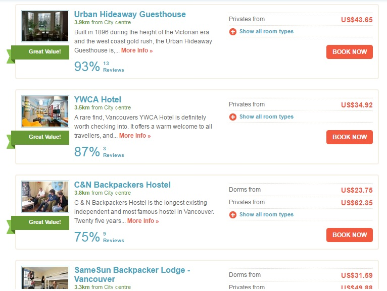 How to Choose a Hostel