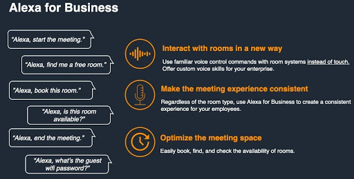 Zoom Rooms Appliances Gets Alexa for Business Integration
