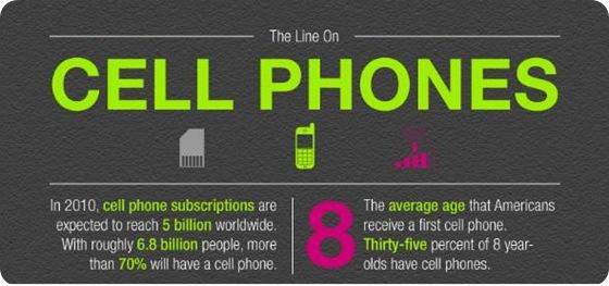cellphoneStats
