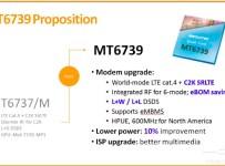 Mediatek MT6739 dirilis dengan Dukungan 18:9, Helio P30 segera Eksis 7