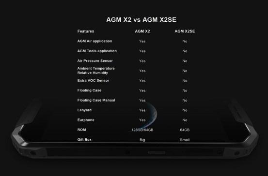 AGM X2 SE: Fitur Lebih Sedikit, Harga Lebih Murah 7