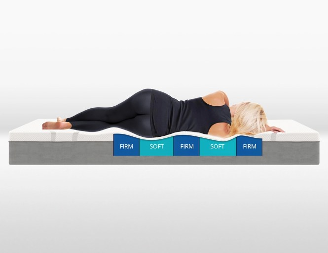 A New Way To Sleep Perfect Pressure Mattress And Topper