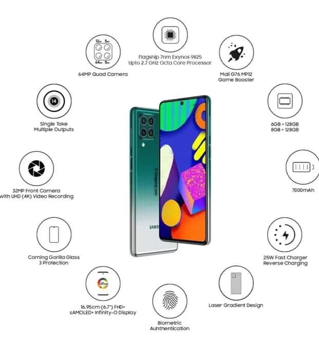 Samsung Galaxy M62 with Best Camera 64 MP launched