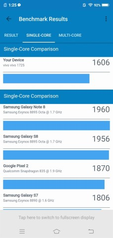 Geekbench Single-Core