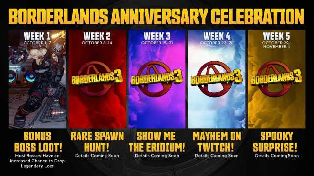 Borderlands Anniversary Celebration Infographic