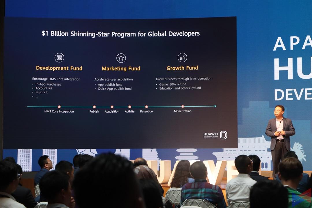 Huawei Developer Day Shinging Star Program