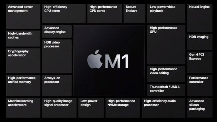 apple-mac-m1-chipset-features