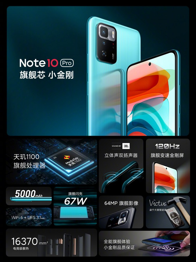 Redmi Note 10 Pro Debuts in China with Dimensity 1100 Chipset