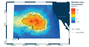 The Great Pacific Garbage Patch is growing 'exponentially'