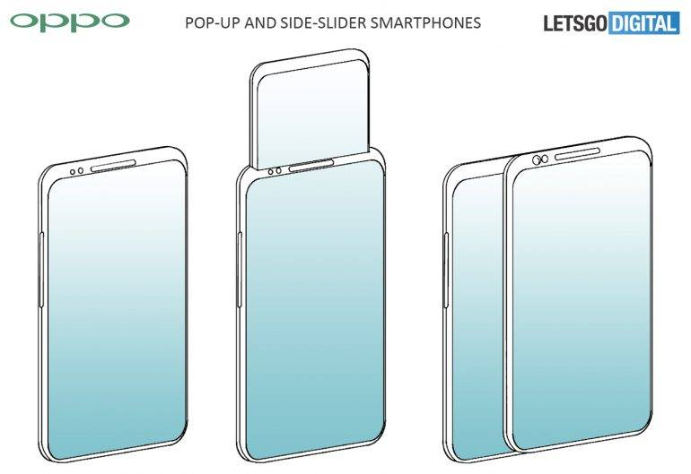 OPPO Pop-Up Display