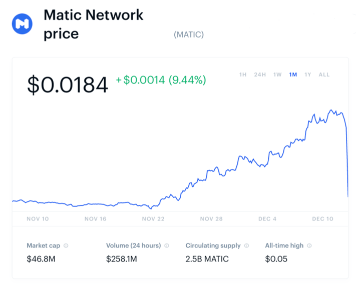 Matic-cryptocurrency-bitcoin