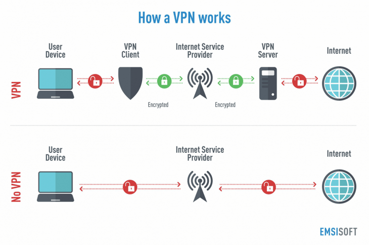 how-a-vpn-works-infographic-730x484_orig