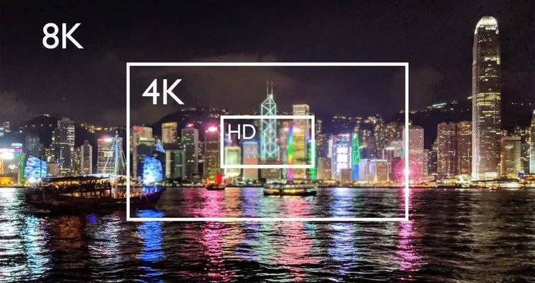 4K Resolution in TVs