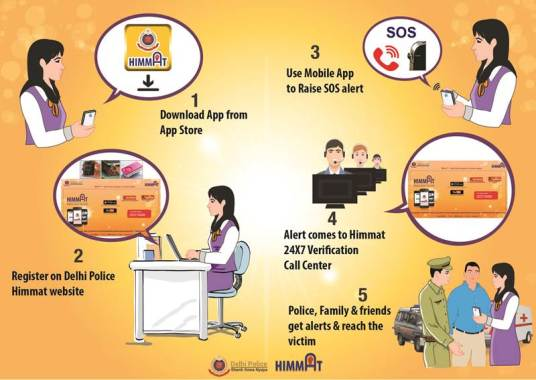 Himmat by Delhi Police Android Safety Apps for Women
