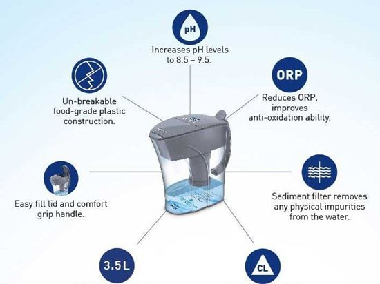 Kent Alkaline Water Filter Jug Features