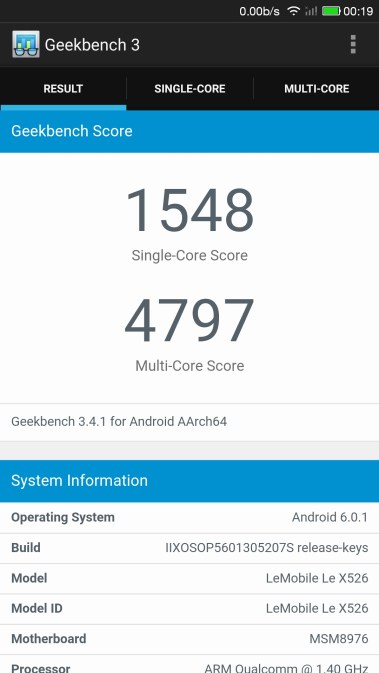 Benchmark scores of LeEco Le 2