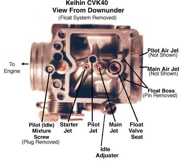 Keihin Motorcycle Carb Parts Diagram