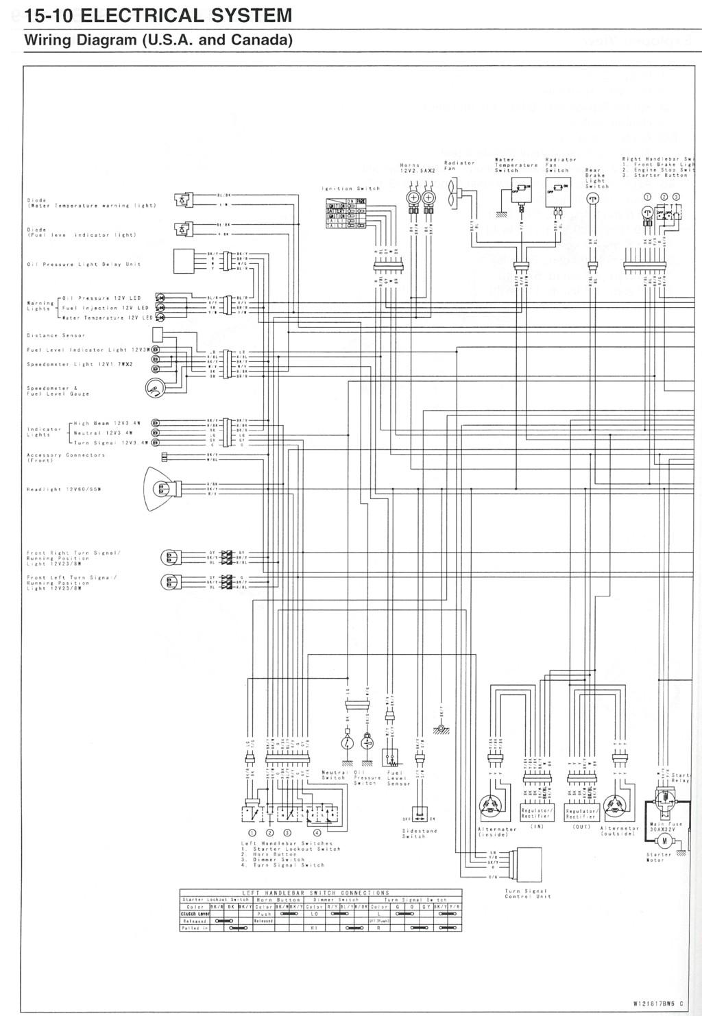 Fd661 Kawasaki Wiring Schematic Diagrams 300 Atv Harness Diagram Fd611v Fh601v Bayou 220 Mule