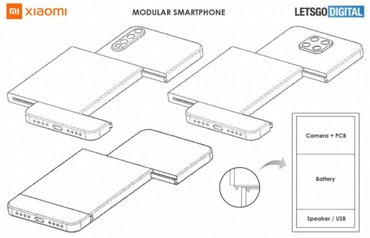 One-click camera or battery replacement.  Xiaomi may have a modular smartphone