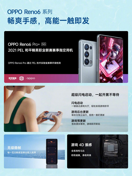 Oppo has done what everyone expected from Redmi.  The company introduced smartphones Reno6, Reno6 Pro and Reno6 Pro + on SoC Dimensity 900, Dimensity 1200 and Snapdragon 870