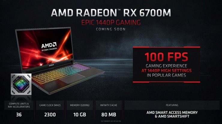 AMD RDNA2 architecture is now in notebooks.  Radeon RX 6800M, Radeon RX 6700M and Radeon RX 6600M mobile 3D accelerators introduced