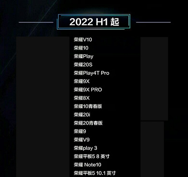 Honor 30 and Honor 20 will switch to HarmonyOS at the end of the year, and Honor 10 and Honor 9X in the first half of 2022. Huawei revealed which Honor smartphones will switch to HarmonyOS and when