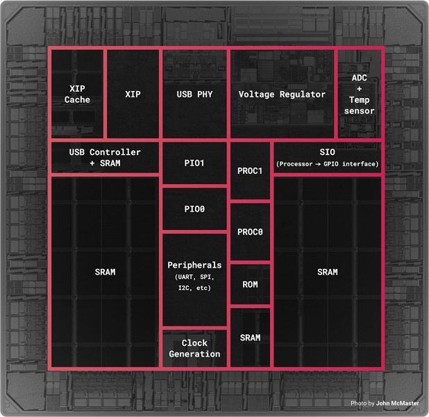 Raspberry for just $ 1.  The company now sells the RP2040 chip separately from the board