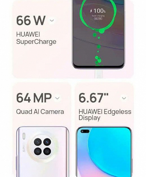 4300 mAh, 64 MP, 66 W and EMUI 11 instead of HarmonyOS.  All specifications and official images of Huawei nova 8i a week before the announcement