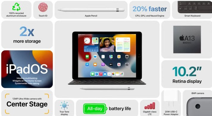 Apple unveiled a new iPad for $ 330.  He received the A13 Bionic platform, iPadOS 15 and a new 12-megapixel front camera