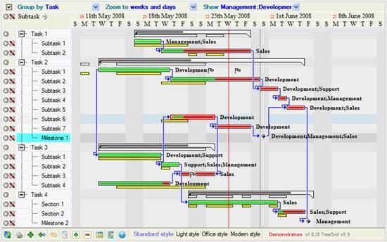 EJS_TreeGrid_Gantt_chart