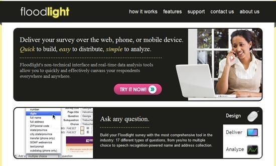 Floodlight survey