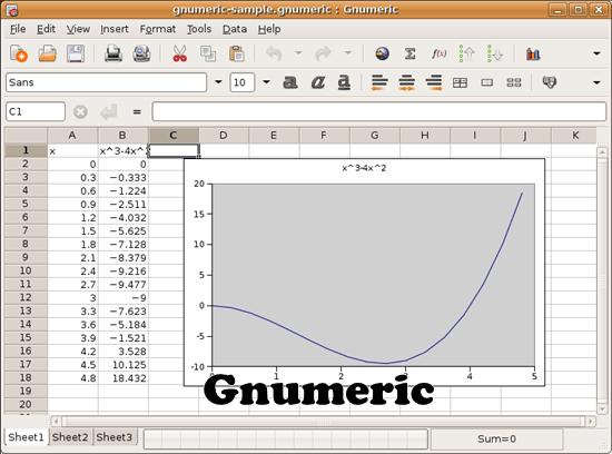 Gnumeric 8 free Microsoft excel alternative software