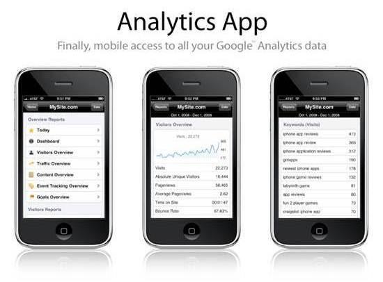 Google Analytics App for iPhone