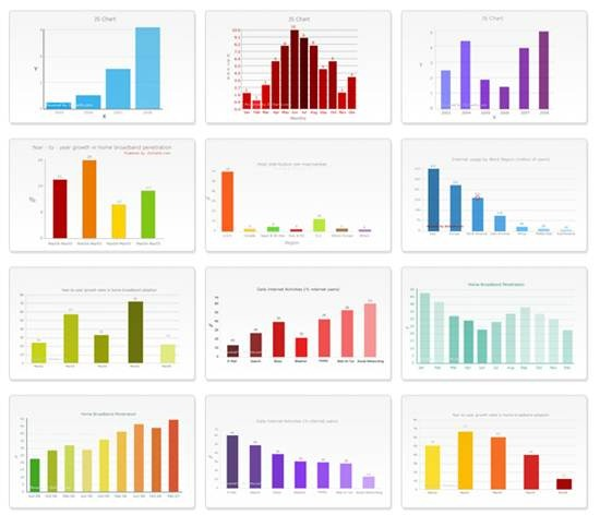 JS Charts - free JavaScript based chart generator