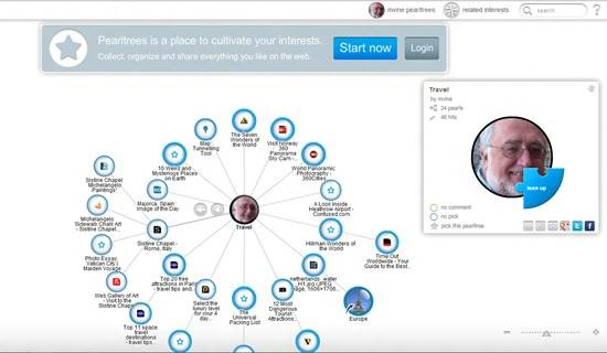 Pearltrees 8 Best Content Curation Tools for personal use