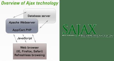 Sajax open source Ajax Based Toolkit