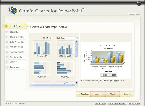 oomfo - Flash Charts for PowerPoint