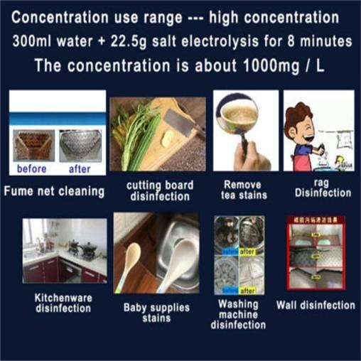 Portable Homemade Disinfection Spray
