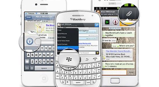 Whatsapp herramientas