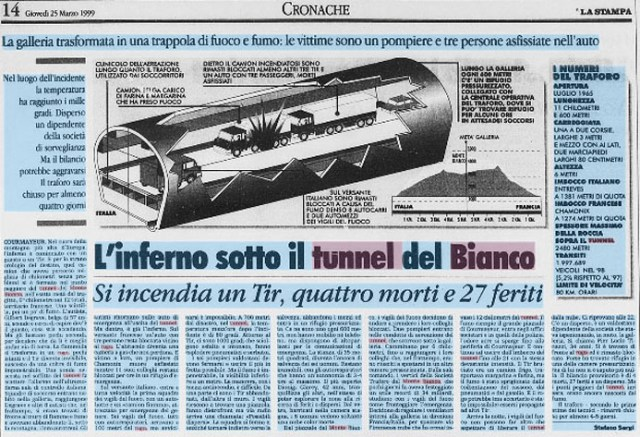 1 Rogo tunnel Monte Bianco 25 alle 09.49.39 copy