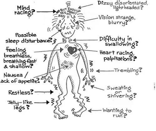 In anxiety disorders the most prominent features are anxiety and avoidance which are irrational or impair functioning.