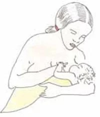 Things to consider during postnatal care home visits