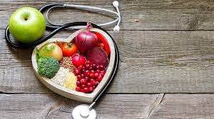 Caloric value of food: Formular and requirement