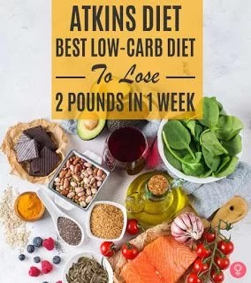 What is the Atkins Diet?